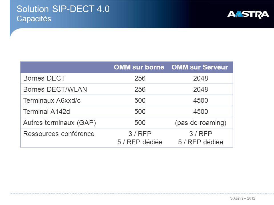 Solution SIP-DECT 4.0 Capacités