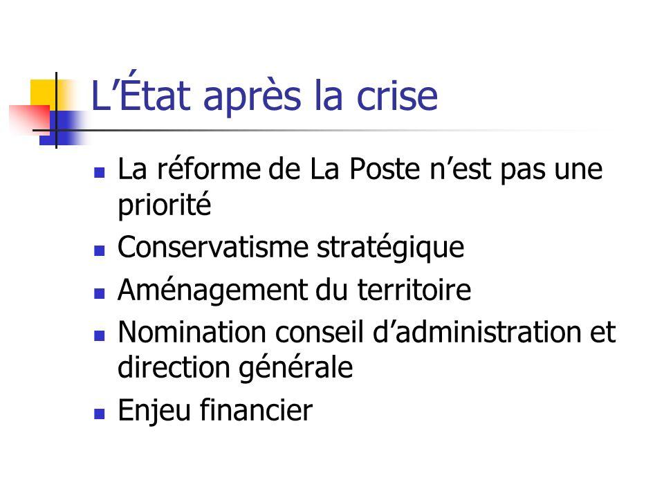 L'État après la crise La réforme de La Poste n'est pas une priorité