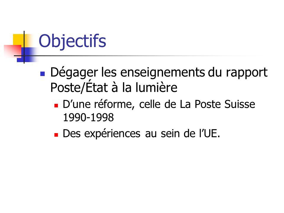 Objectifs Dégager les enseignements du rapport Poste/État à la lumière