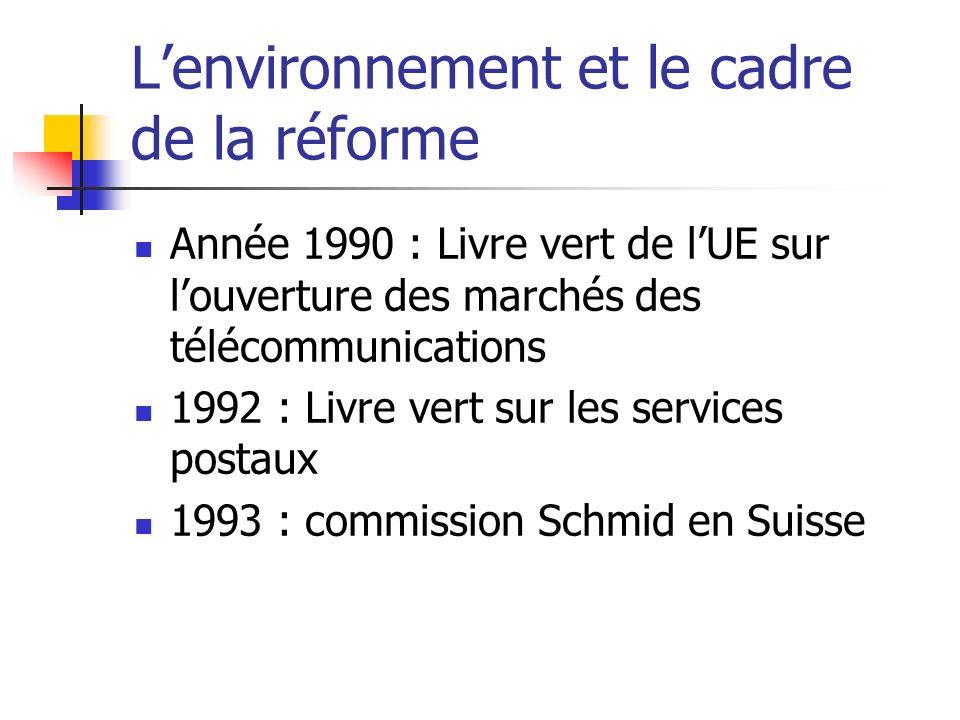 L'environnement et le cadre de la réforme