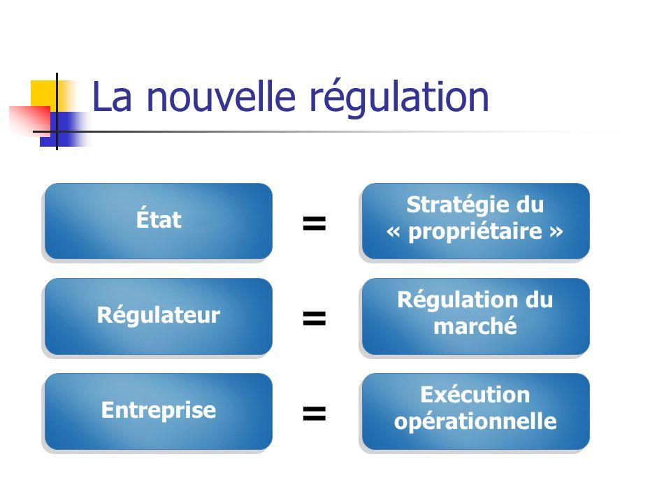 La nouvelle régulation
