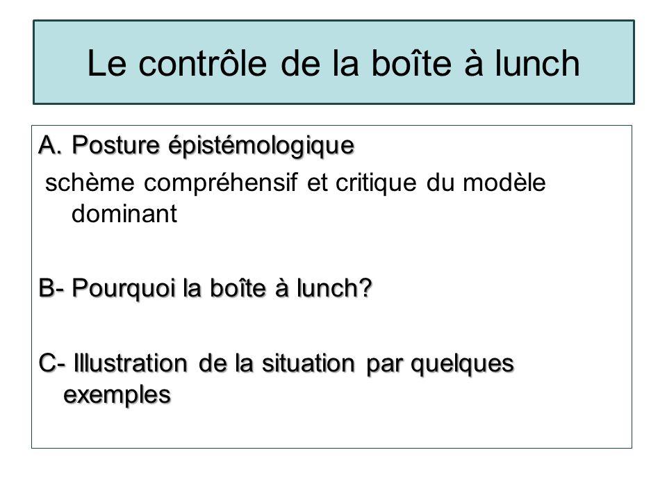 Le contrôle de la boîte à lunch