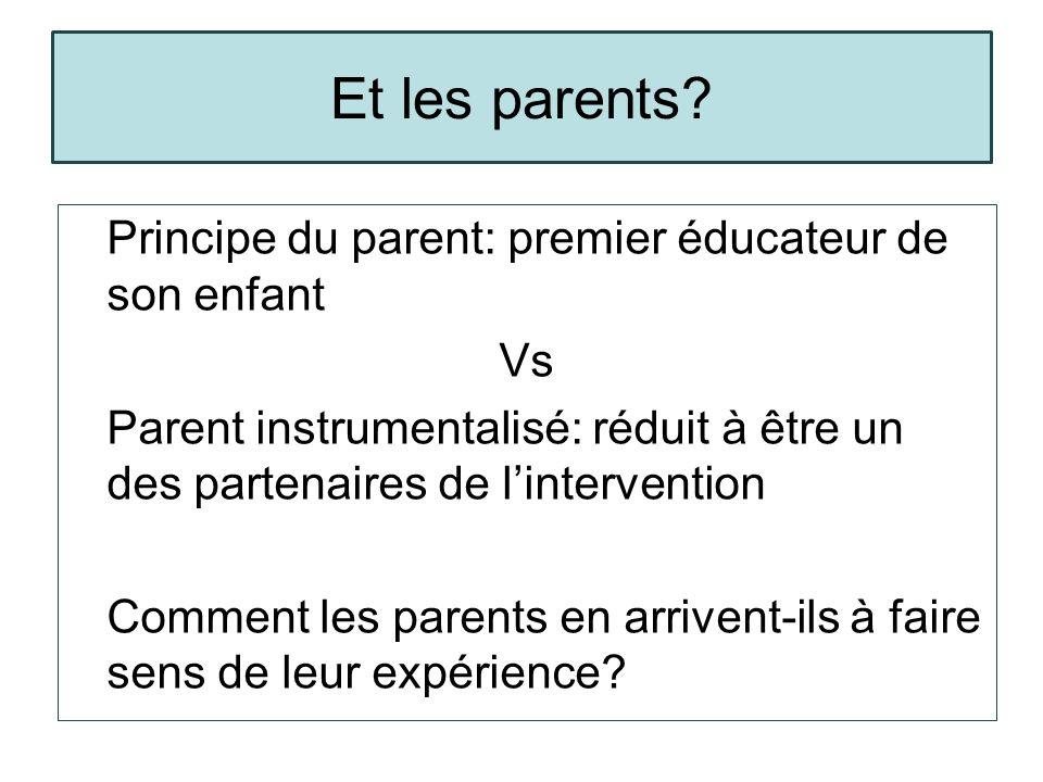 Et les parents Principe du parent: premier éducateur de son enfant Vs