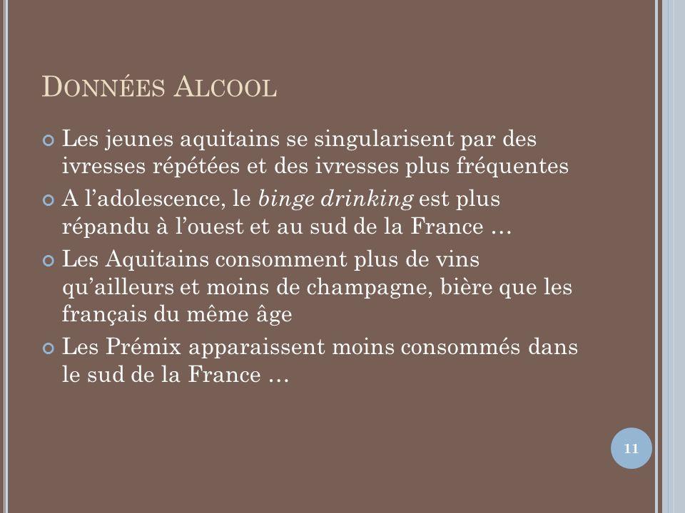 Données Alcool Les jeunes aquitains se singularisent par des ivresses répétées et des ivresses plus fréquentes.