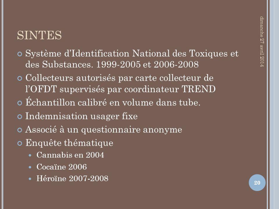 SINTES jeudi 30 mars 2017. Système d'Identification National des Toxiques et des Substances. 1999-2005 et 2006-2008.