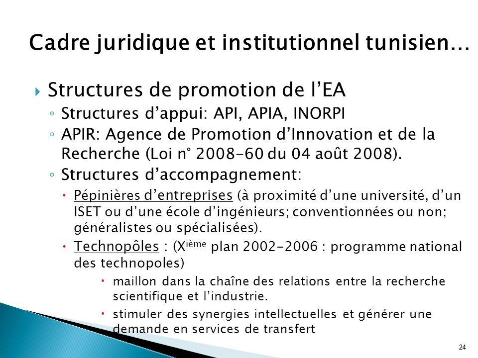 Cadre juridique et institutionnel tunisien…