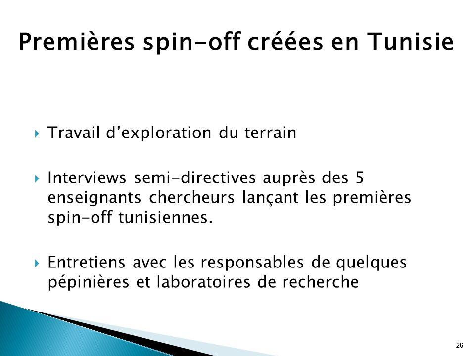 Premières spin-off créées en Tunisie