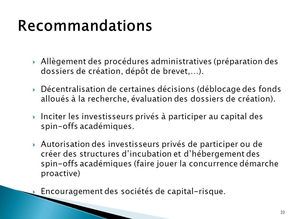 Recommandations Allègement des procédures administratives (préparation des dossiers de création, dépôt de brevet,…).