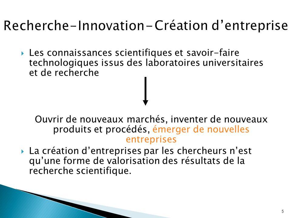 Recherche – Innovation - Création d'entreprise