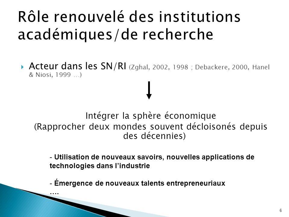 Rôle renouvelé des institutions académiques/de recherche