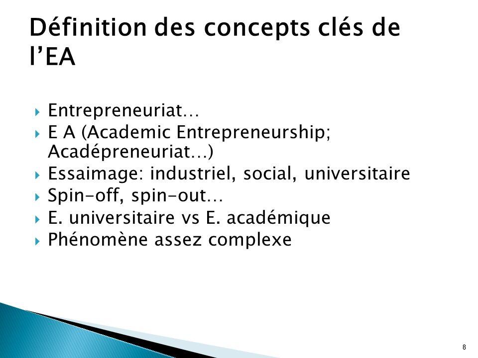 Définition des concepts clés de l'EA