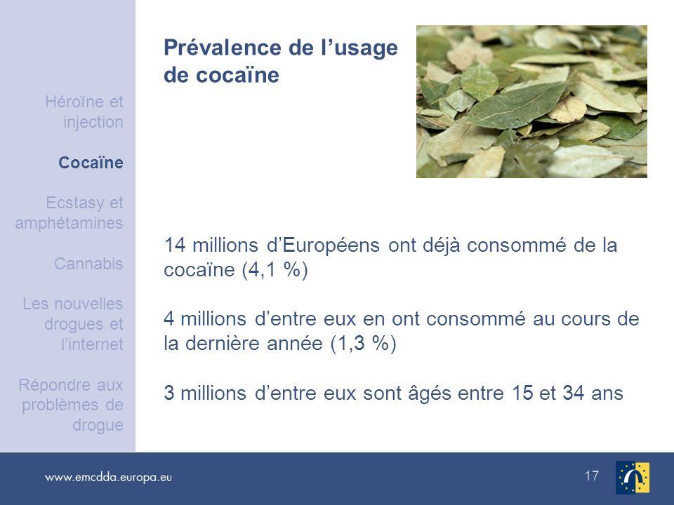 Prévalence de l'usage de cocaïne
