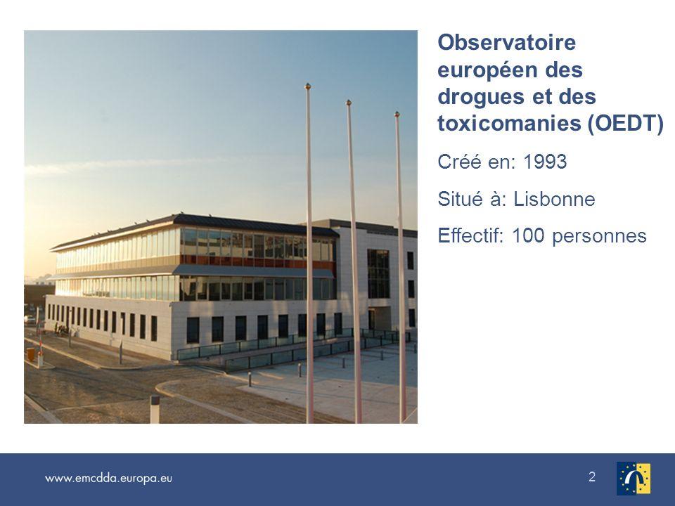 Observatoire européen des drogues et des toxicomanies (OEDT)