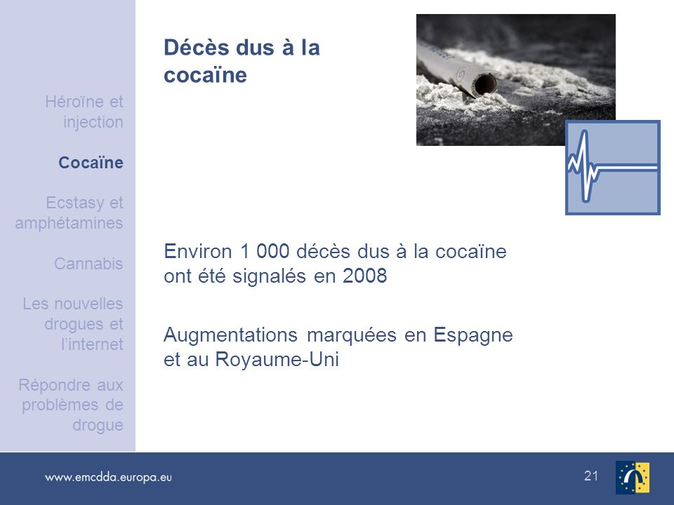 Héroïne et injection Cocaïne. Ecstasy et amphétamines. Cannabis. Les nouvelles drogues et l'internet.
