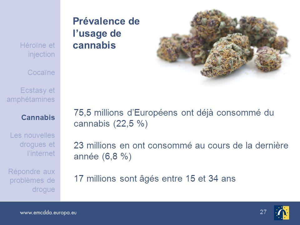 Prévalence de l'usage de cannabis