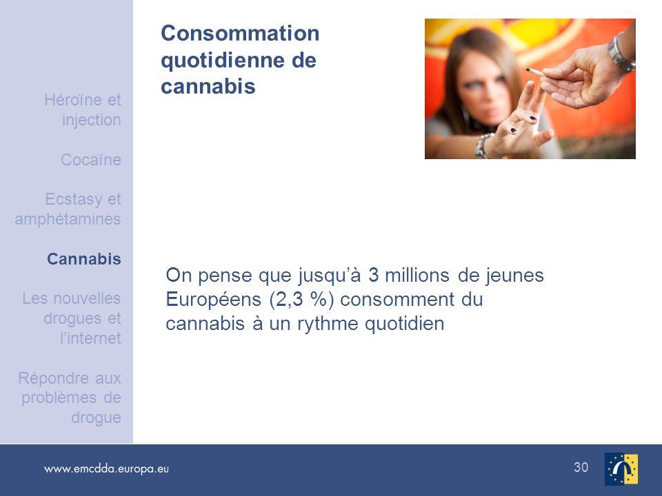 Consommation quotidienne de cannabis