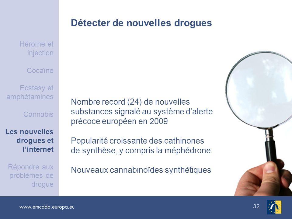 Détecter de nouvelles drogues