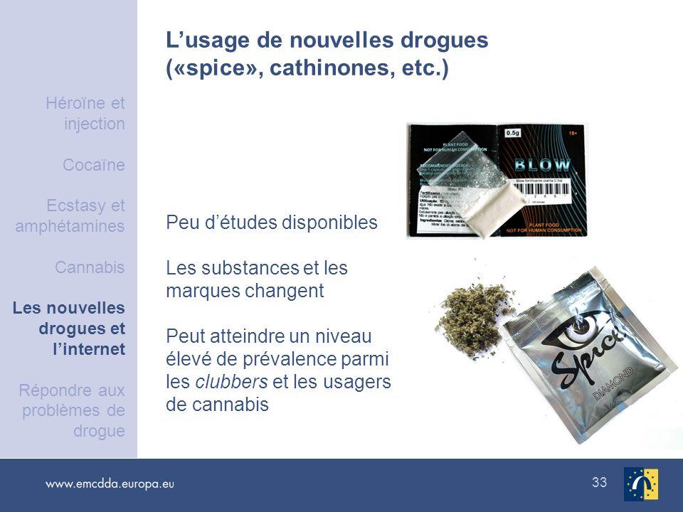 L'usage de nouvelles drogues («spice», cathinones, etc.)