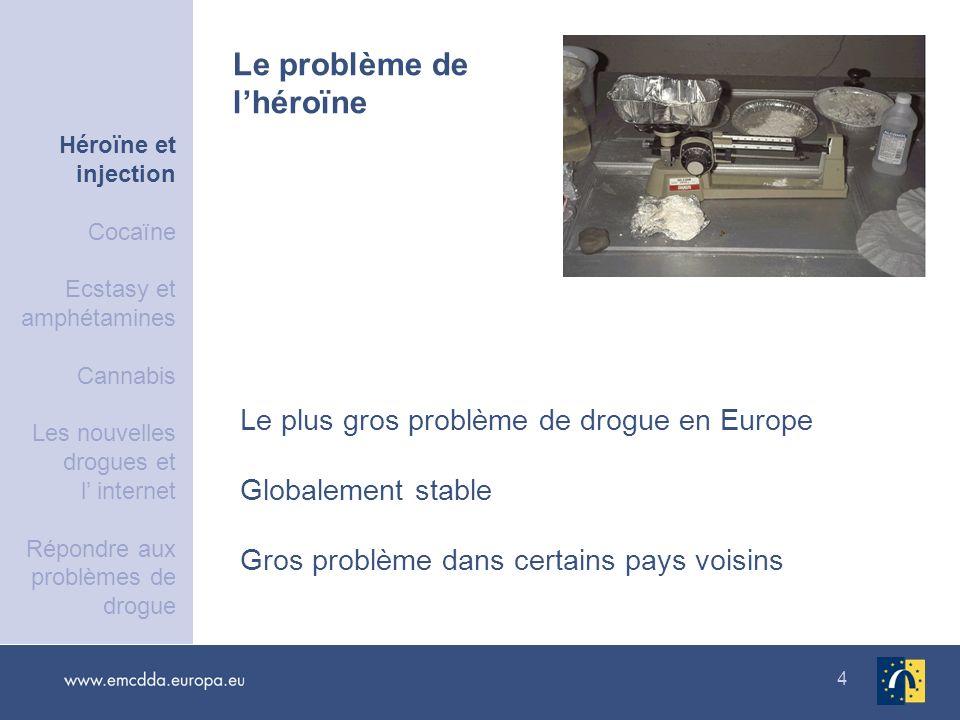Le problème de l'héroïne