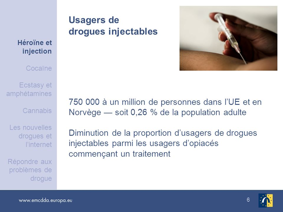 Usagers de drogues injectables