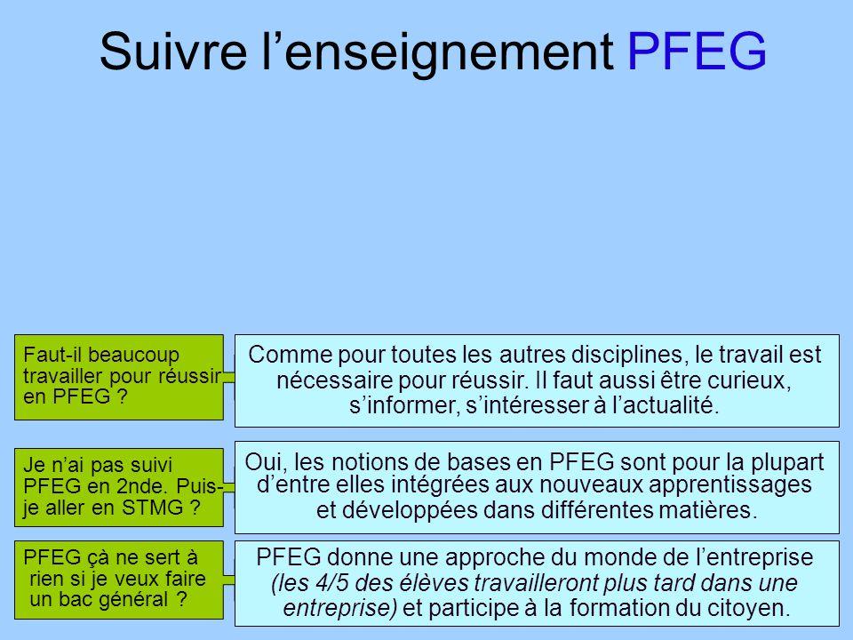 Suivre l'enseignement PFEG