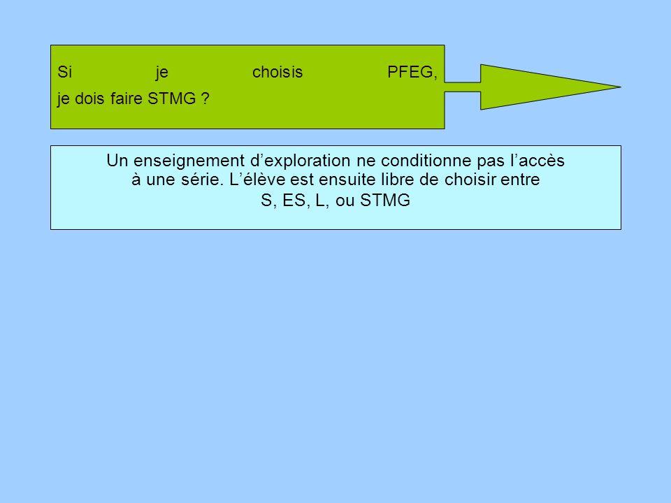 Si je choisis PFEG, je dois faire STMG