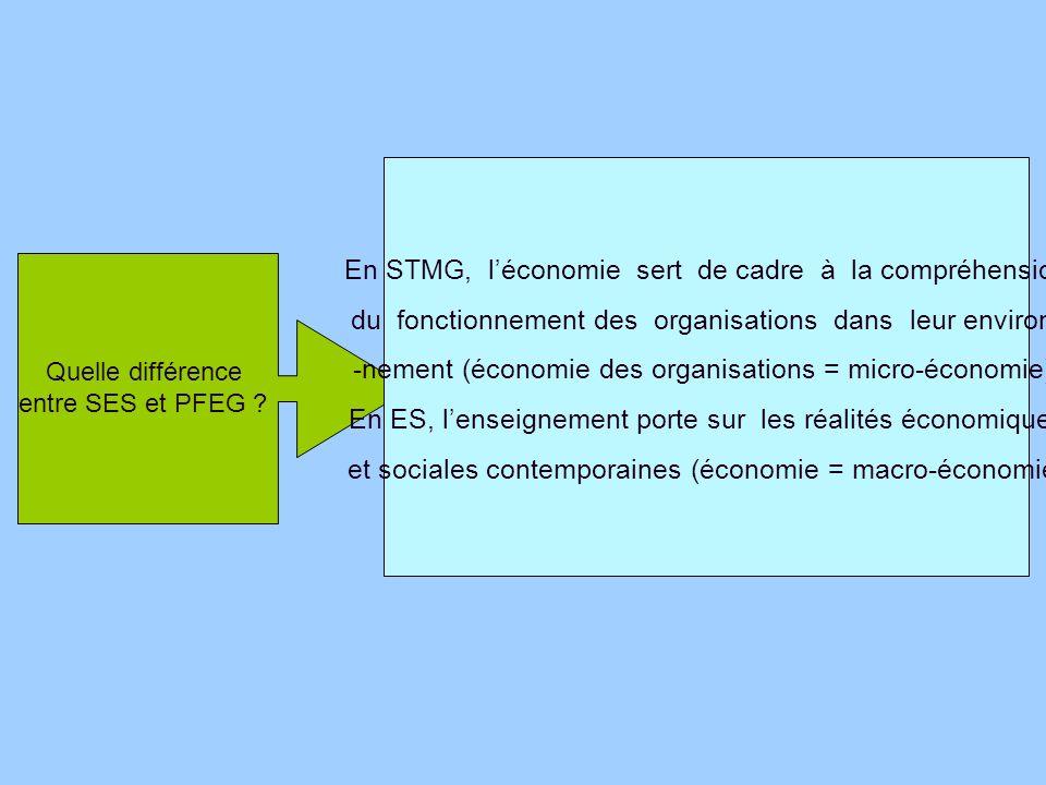 En STMG, l'économie sert de cadre à la compréhension