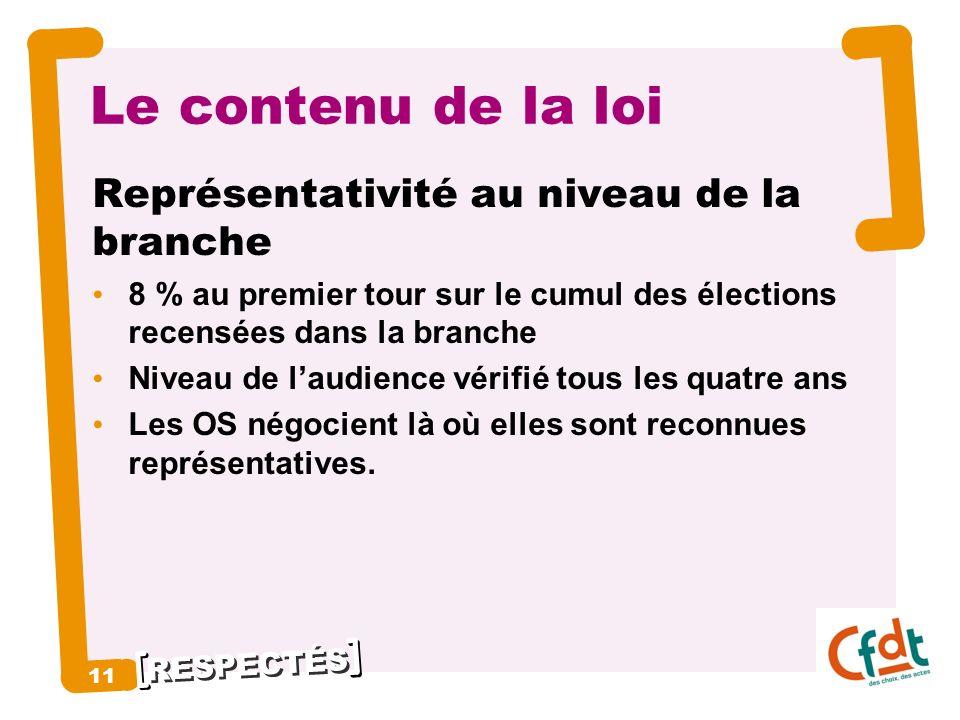 Le contenu de la loi Représentativité au niveau de la branche 11