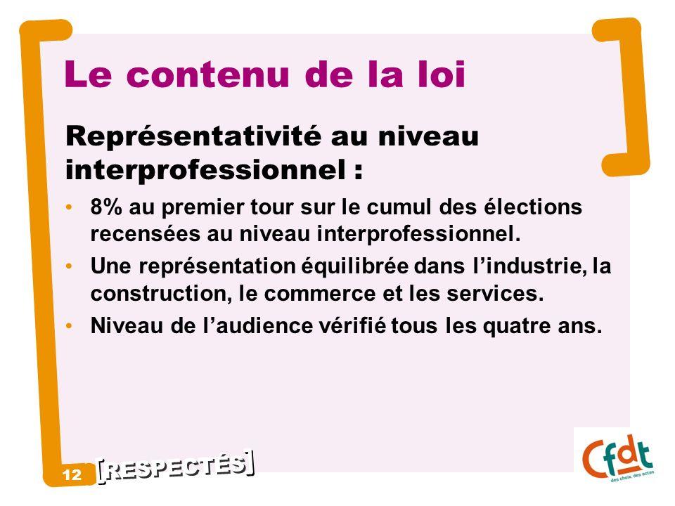 Le contenu de la loi Représentativité au niveau interprofessionnel :