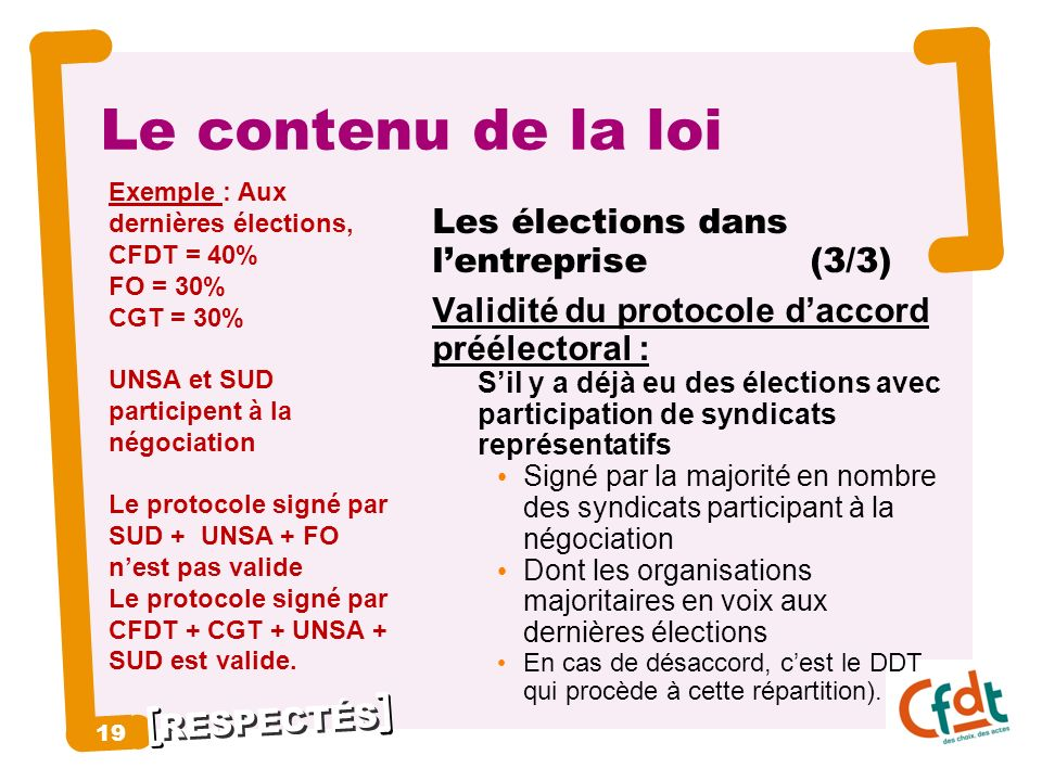 Le contenu de la loi Les élections dans l'entreprise (3/3) 19