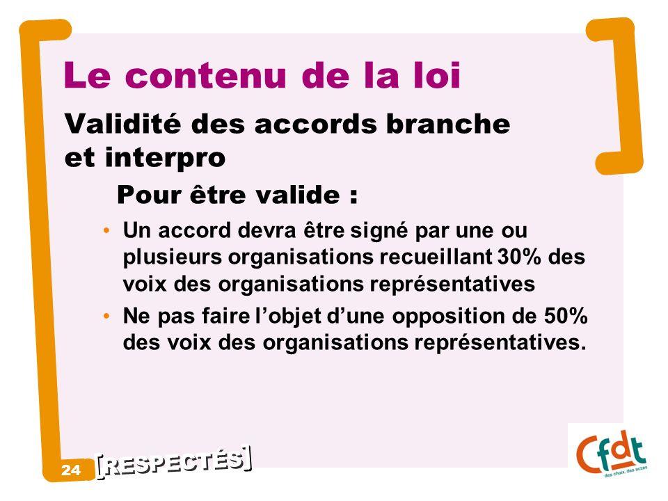 Le contenu de la loi Validité des accords branche et interpro 24
