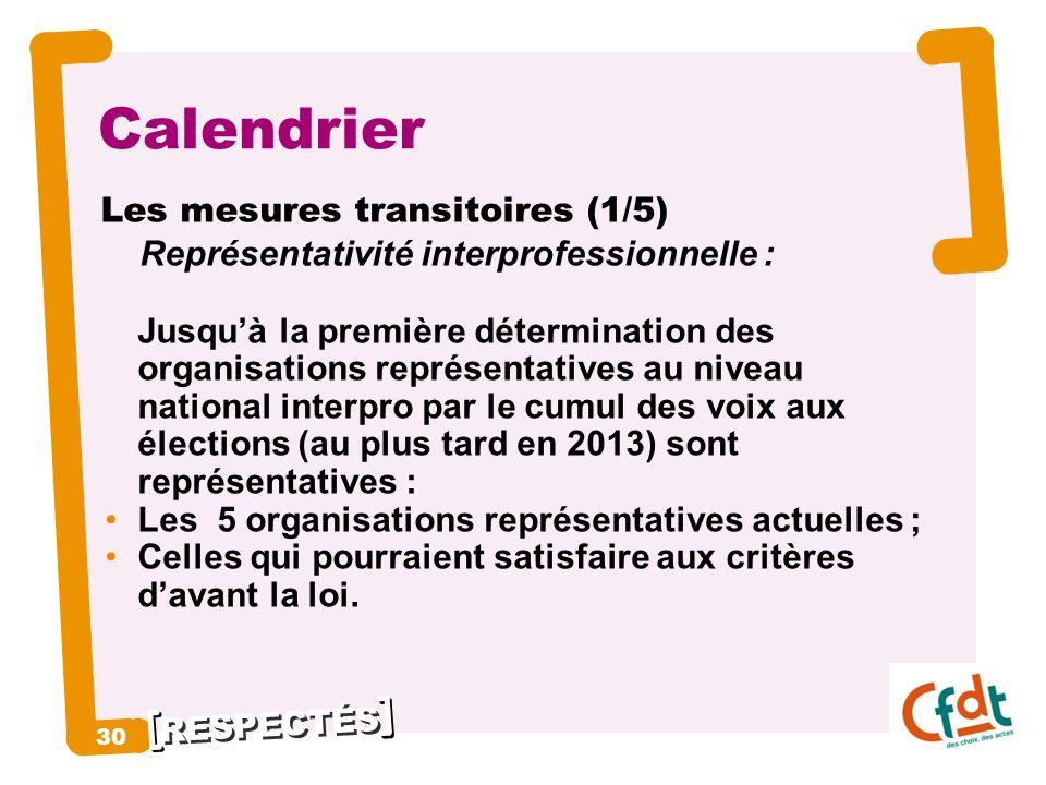 Calendrier Représentativité interprofessionnelle : 30