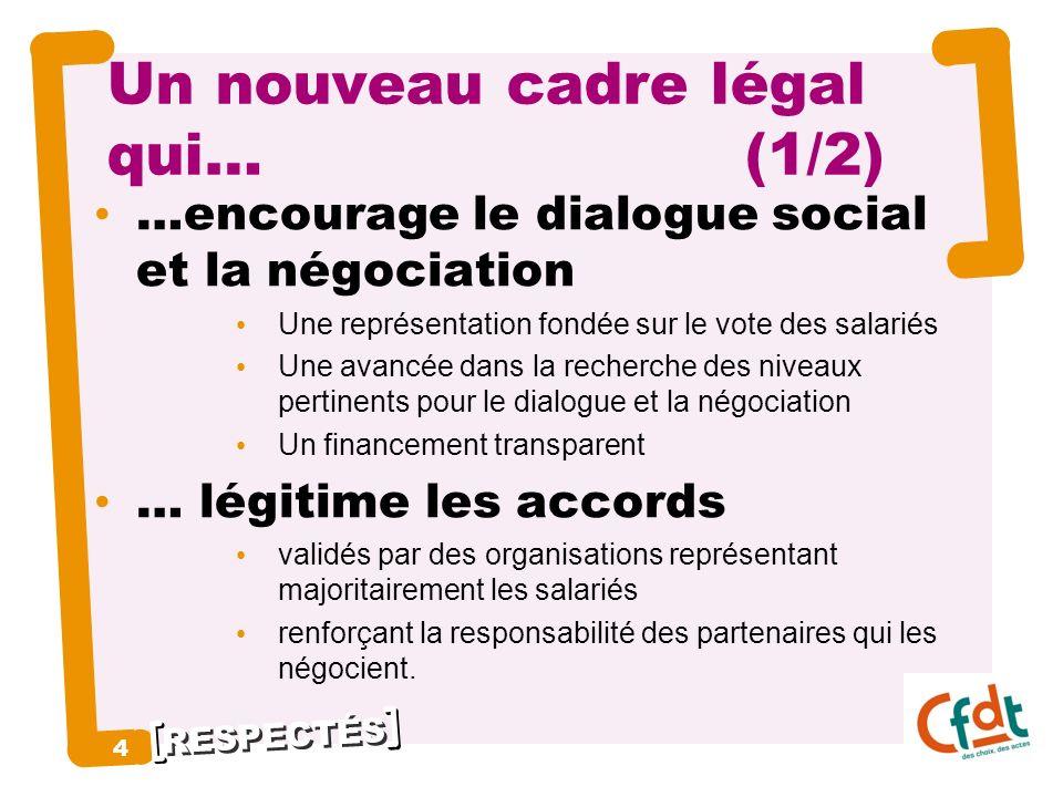 Un nouveau cadre légal qui… (1/2)