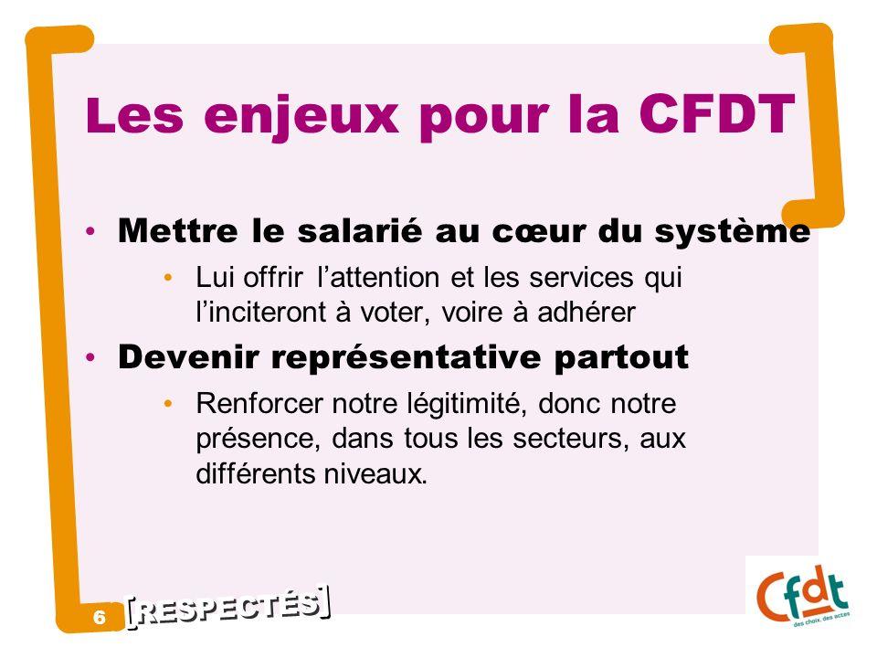Les enjeux pour la CFDT Mettre le salarié au cœur du système