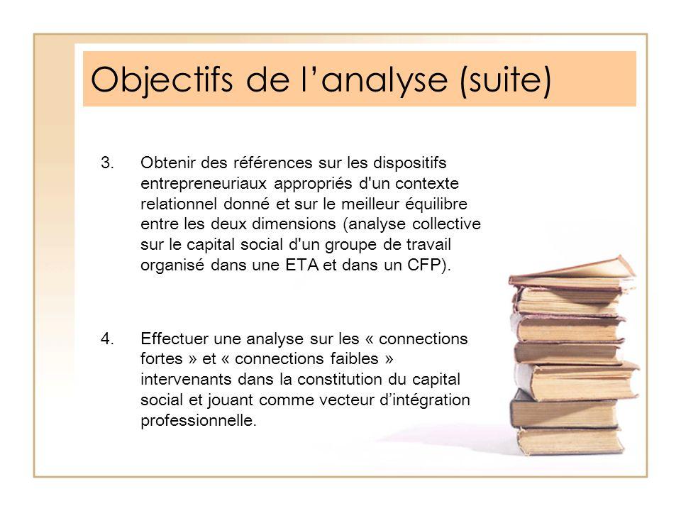 Objectifs de l'analyse (suite)