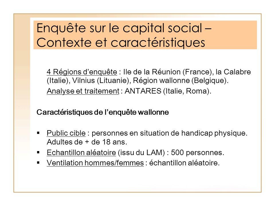Enquête sur le capital social – Contexte et caractéristiques