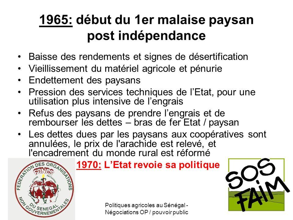1965: début du 1er malaise paysan post indépendance