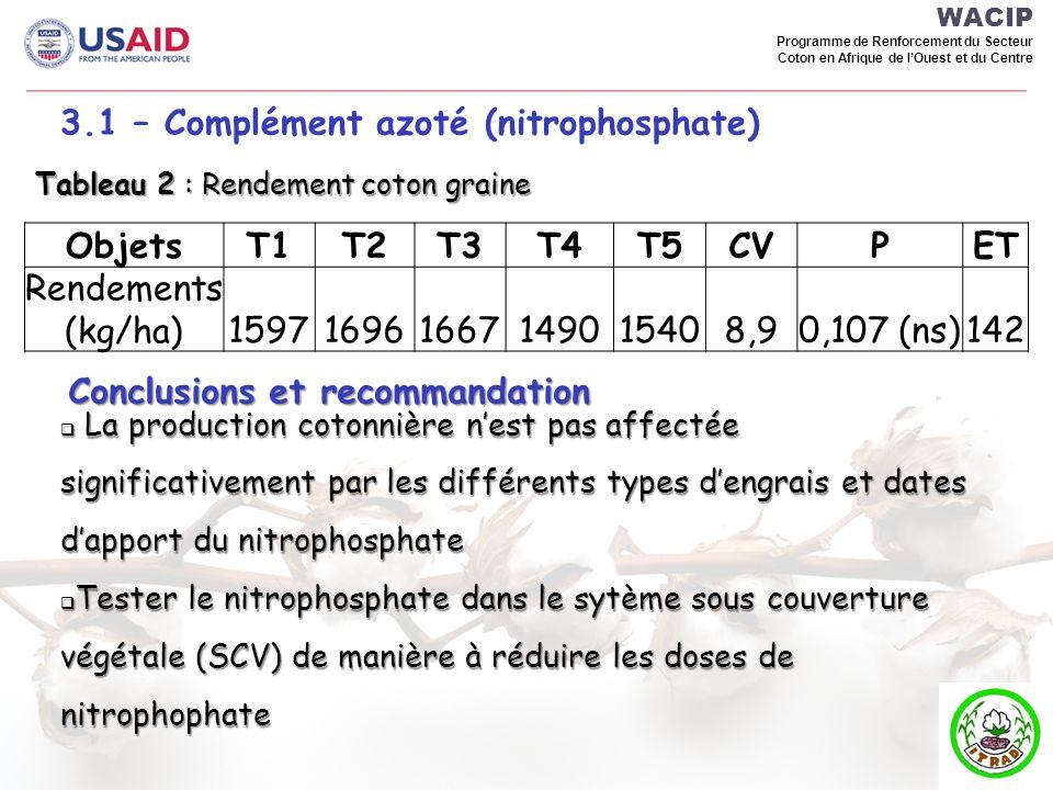 3.1 – Complément azoté (nitrophosphate) Objets T1 T2 T3 T4 T5 CV P ET