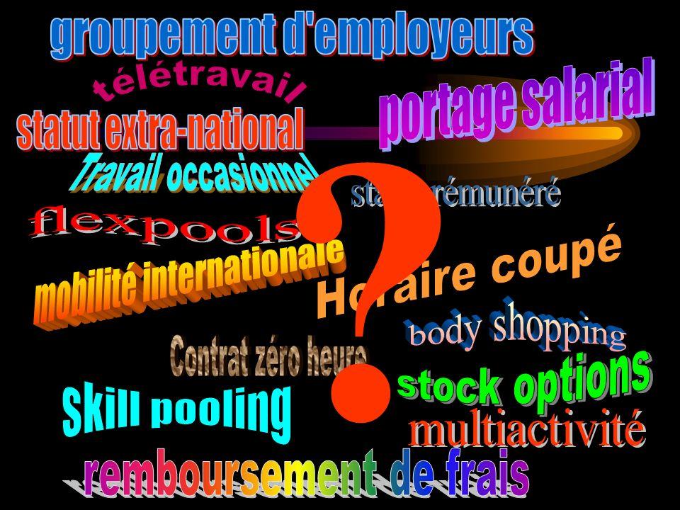 groupement d employeurs portage salarial télétravail