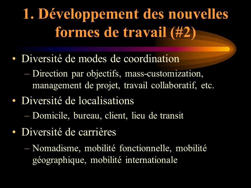 1. Développement des nouvelles formes de travail (#2)