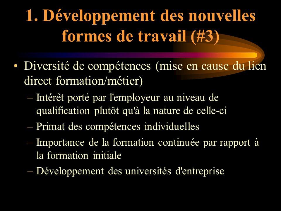1. Développement des nouvelles formes de travail (#3)