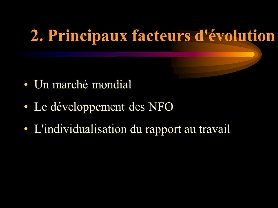 2. Principaux facteurs d évolution