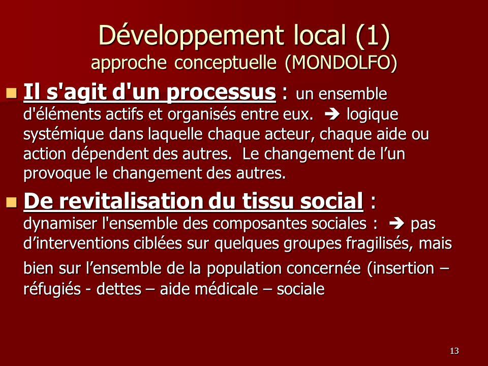 Développement local (1) approche conceptuelle (MONDOLFO)