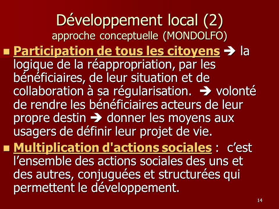 Développement local (2) approche conceptuelle (MONDOLFO)