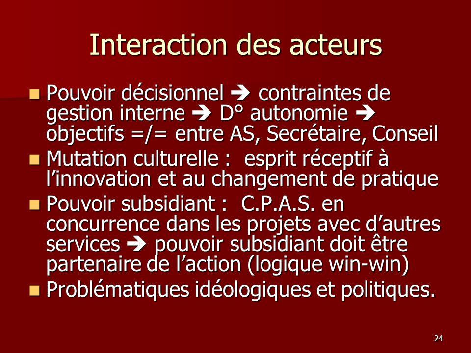 Interaction des acteurs