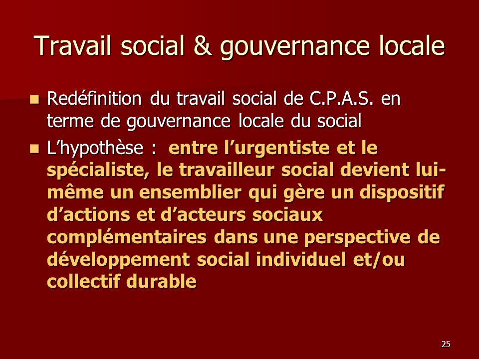 Travail social & gouvernance locale