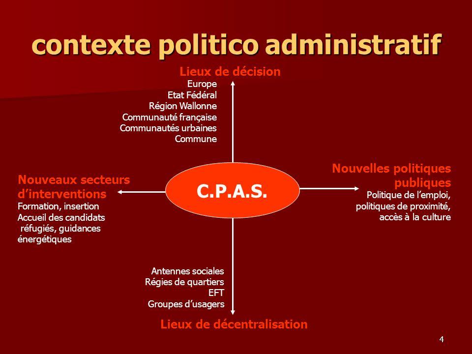 contexte politico administratif Lieux de décentralisation