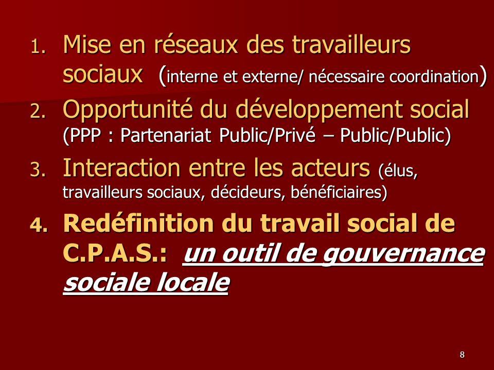 Mise en réseaux des travailleurs sociaux (interne et externe/ nécessaire coordination)