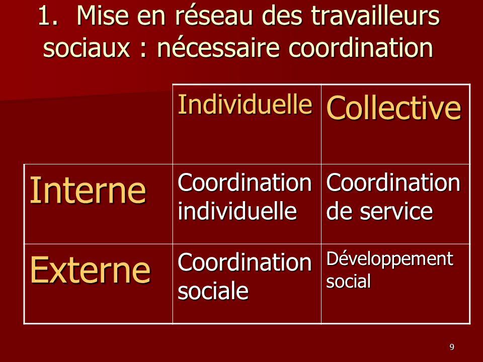 1. Mise en réseau des travailleurs sociaux : nécessaire coordination