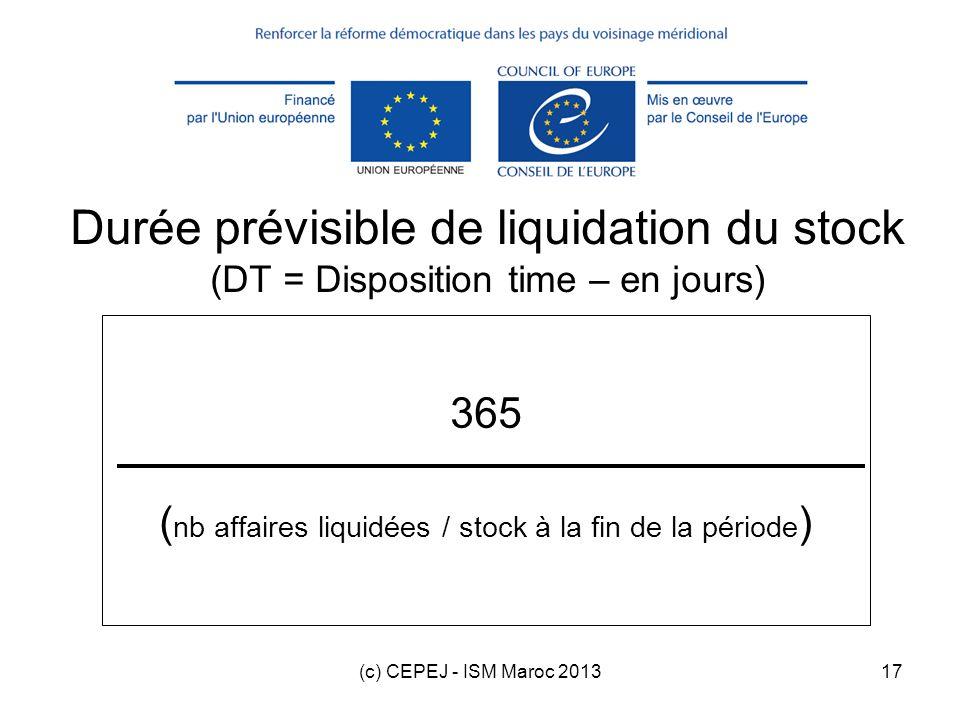 365 (nb affaires liquidées / stock à la fin de la période)